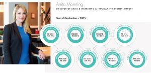 THS_Career Info Graphic_Anita Manning