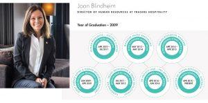 THS_Career Info Graphic_Joan