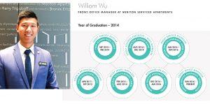THS_Career Info Graphic_William
