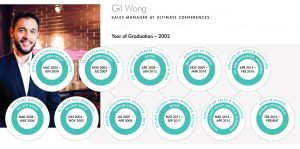 THS_Career Info Graphic_Gil