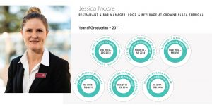 THS_Career Info Graphic_Jessica