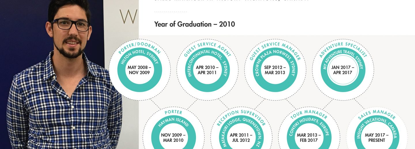 0260_THS_Career Info Graphic x 2 FINAL-Ian cropped