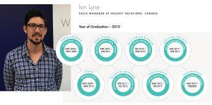 THS_Career Info Graphic_Ian