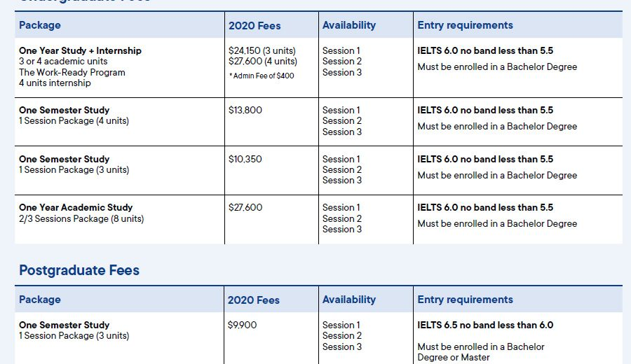 study_abroad_fees