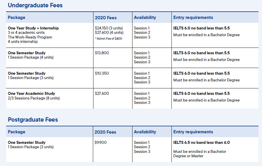 Study Abroad Fees